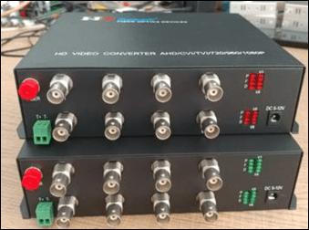 Bộ chuyển đổi HDTEC Video Converter 8 Port BNC + RS485 Data Cho Camera Analog
